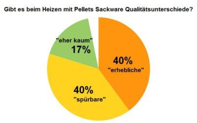 Online Umfrage: Spürbare Unterschiede bei Pellets Sackware!